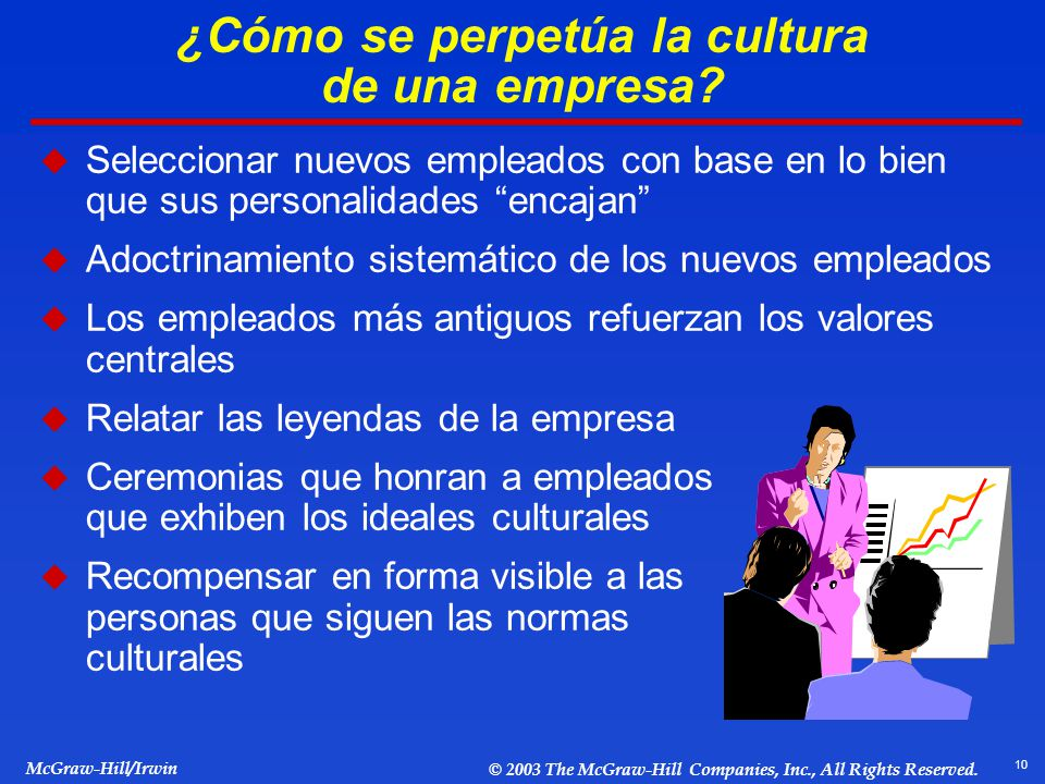 ¿Cómo se perpetúa la cultura de una empresa