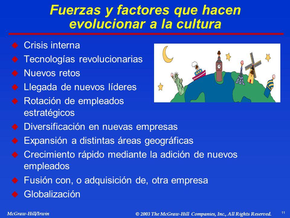 Fuerzas y factores que hacen evolucionar a la cultura