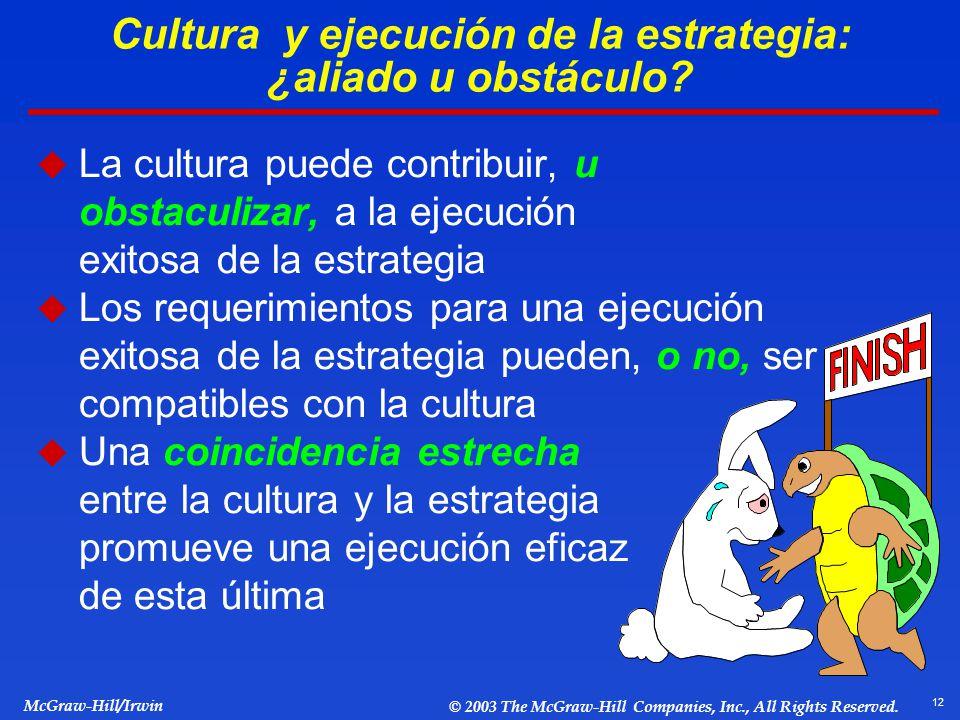 Cultura y ejecución de la estrategia: ¿aliado u obstáculo