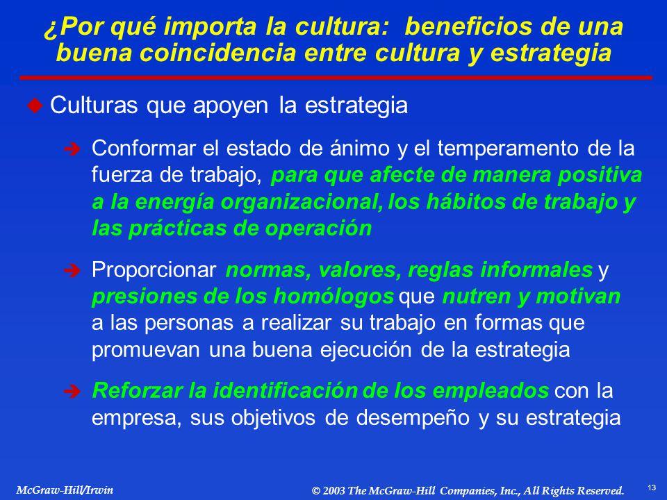 ¿Por qué importa la cultura: beneficios de una buena coincidencia entre cultura y estrategia