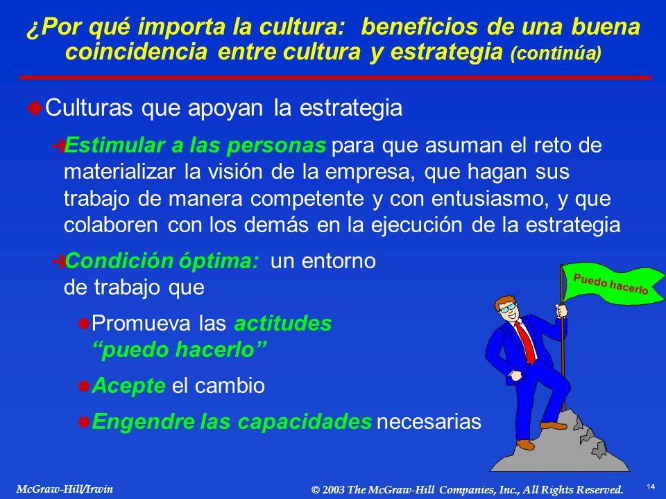 Culturas que apoyan la estrategia