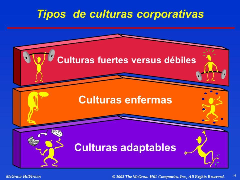 Tipos de culturas corporativas
