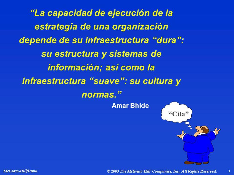 La capacidad de ejecución de la estrategia de una organización depende de su infraestructura dura : su estructura y sistemas de información; así como la infraestructura suave : su cultura y normas.