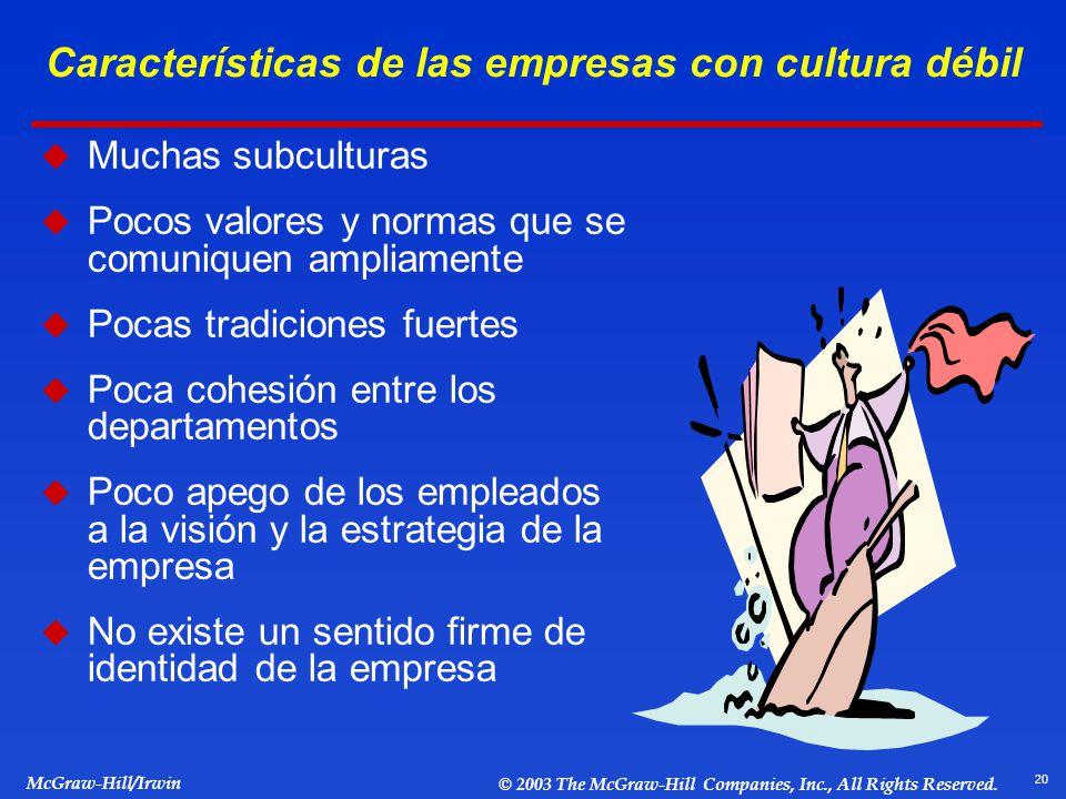 Características de las empresas con cultura débil