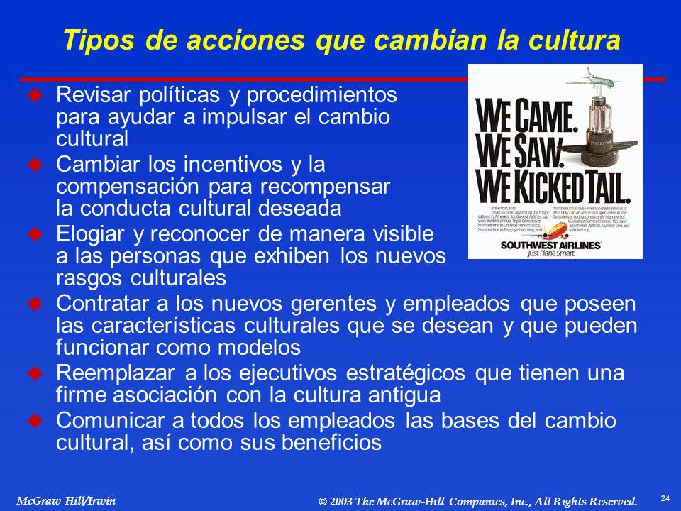 Tipos de acciones que cambian la cultura