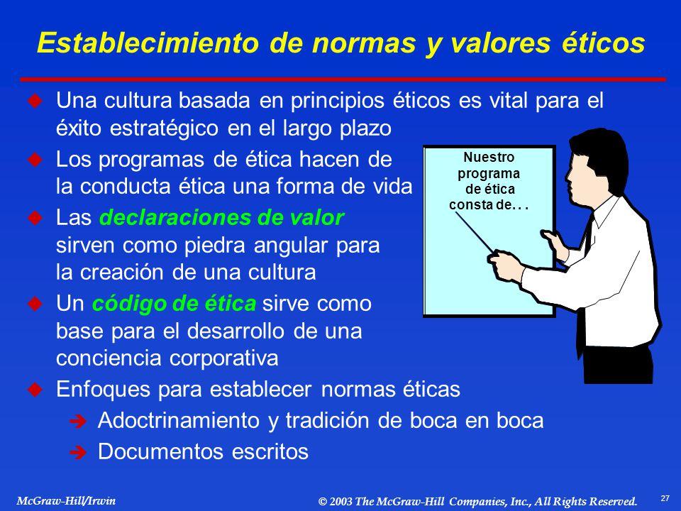 Establecimiento de normas y valores éticos
