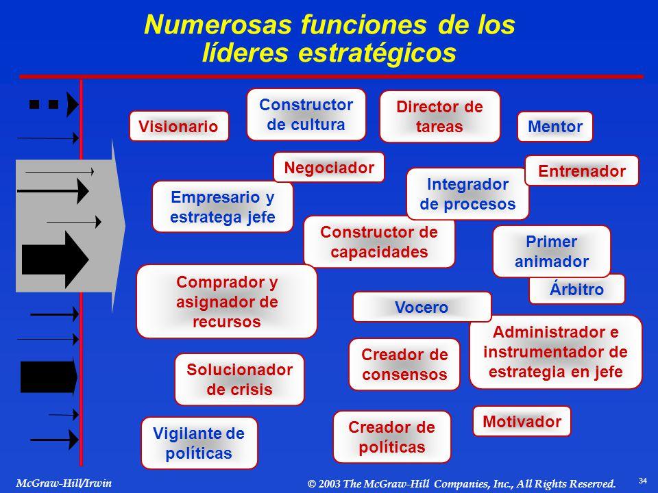 Numerosas funciones de los líderes estratégicos