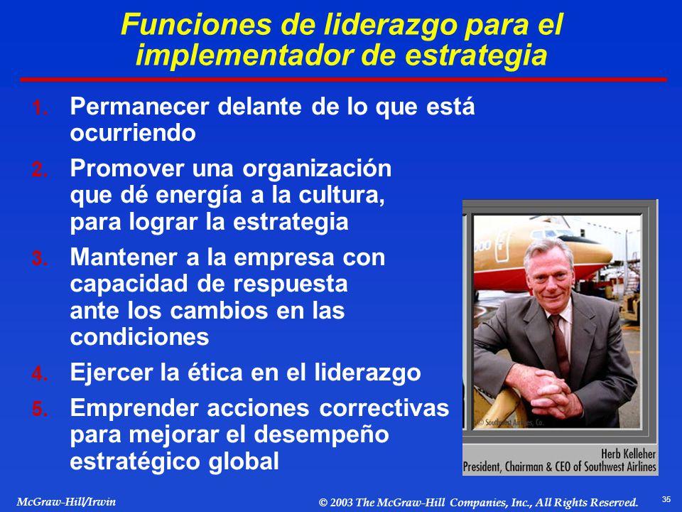 Funciones de liderazgo para el implementador de estrategia