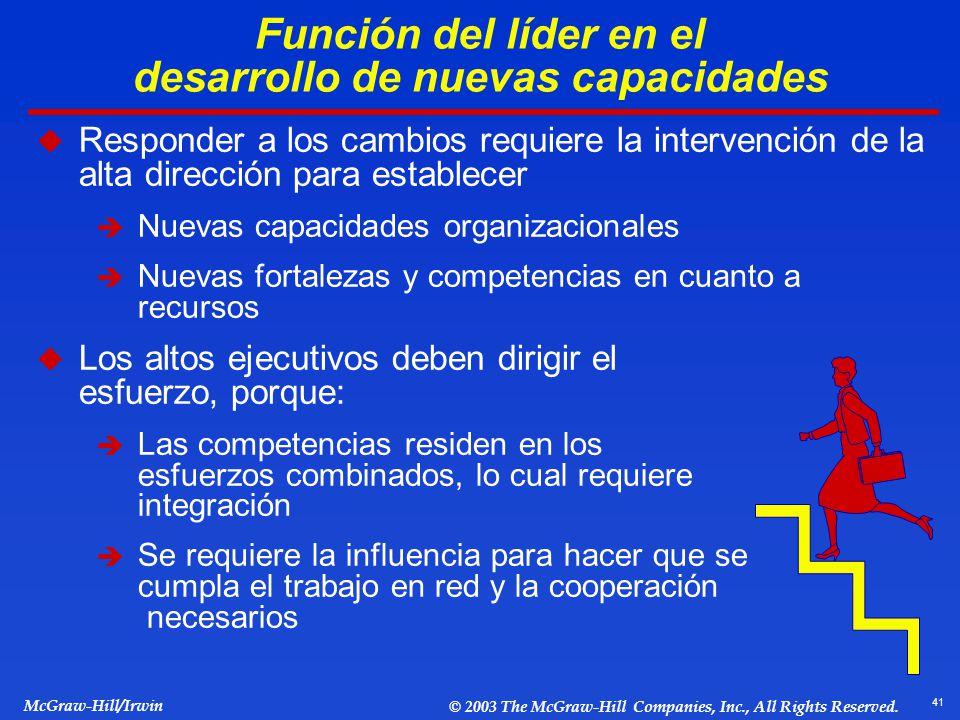 Función del líder en el desarrollo de nuevas capacidades