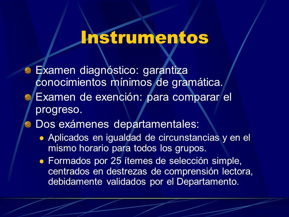 Instrumentos Examen diagnóstico: garantiza conocimientos mínimos de gramática. Examen de exención: para comparar el progreso.