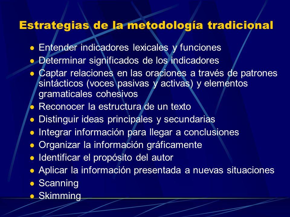 Estrategias de la metodología tradicional