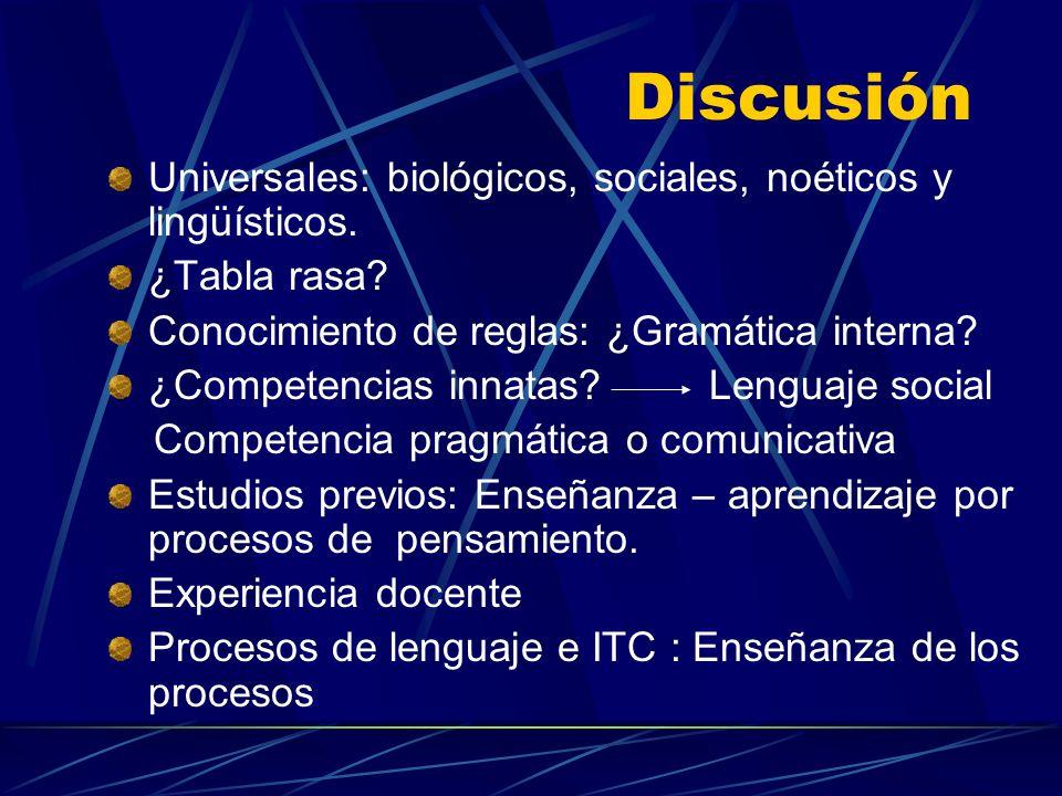 Discusión Universales: biológicos, sociales, noéticos y lingüísticos.