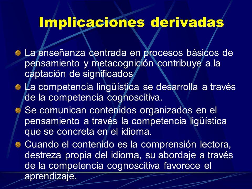 Implicaciones derivadas