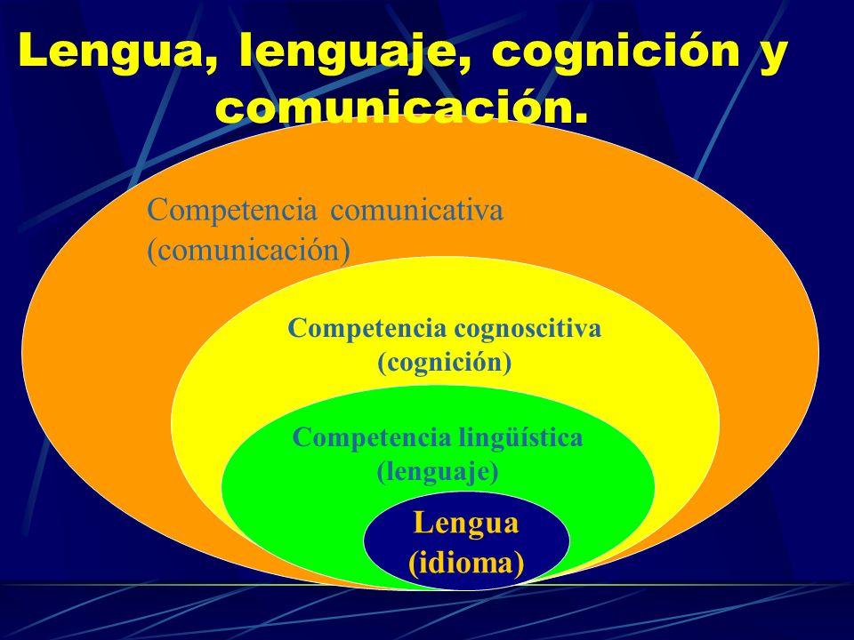 Lengua, lenguaje, cognición y comunicación.