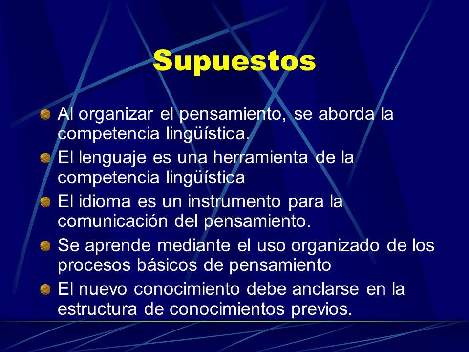 Supuestos Al organizar el pensamiento, se aborda la competencia lingüística. El lenguaje es una herramienta de la competencia lingüística.