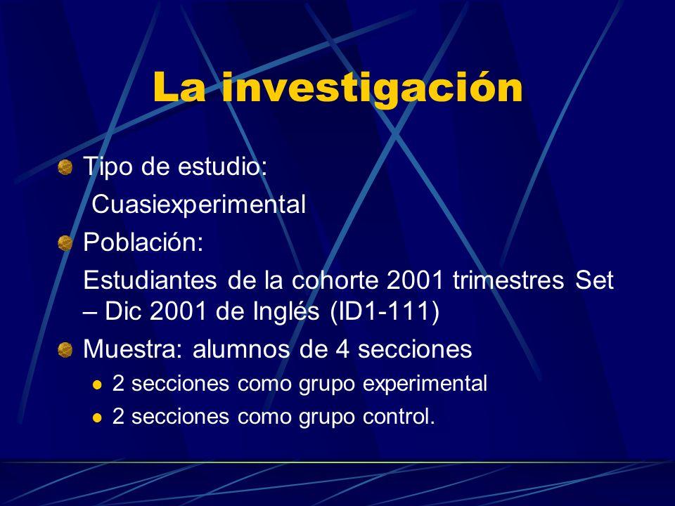 La investigación Tipo de estudio: Cuasiexperimental Población: