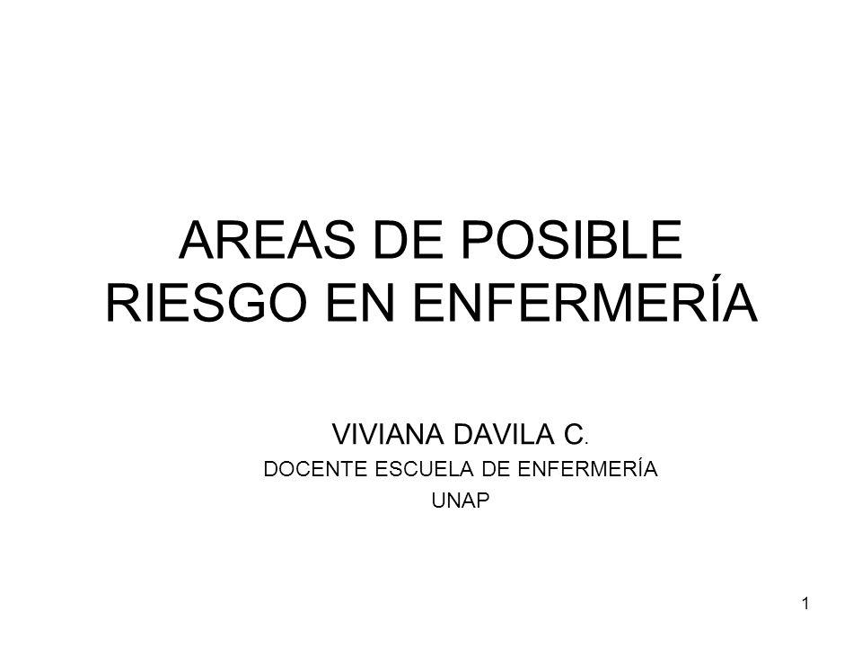 AREAS DE POSIBLE RIESGO EN ENFERMERÍA
