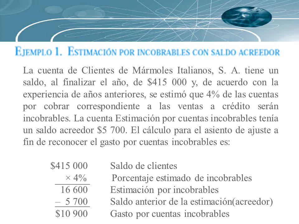 La cuenta de Clientes de Mármoles Italianos, S. A