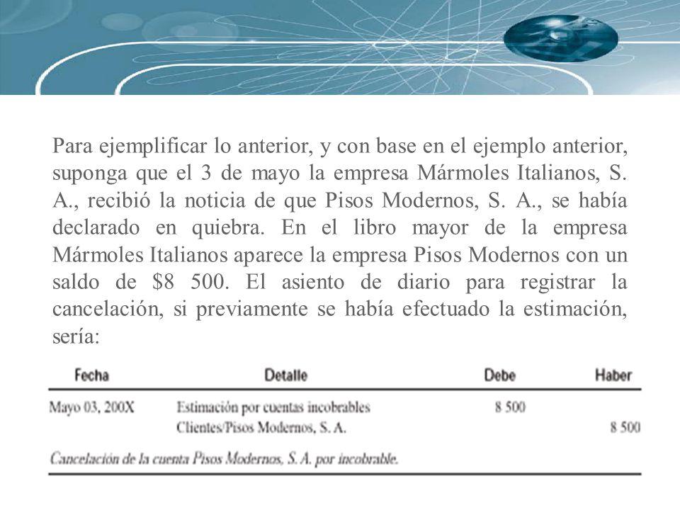 Para ejemplificar lo anterior, y con base en el ejemplo anterior, suponga que el 3 de mayo la empresa Mármoles Italianos, S.