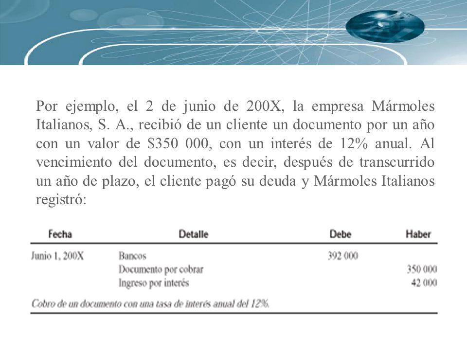 Por ejemplo, el 2 de junio de 200X, la empresa Mármoles Italianos, S.