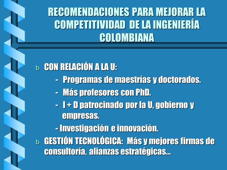 RECOMENDACIONES PARA MEJORAR LA COMPETITIVIDAD DE LA INGENIERÍA COLOMBIANA