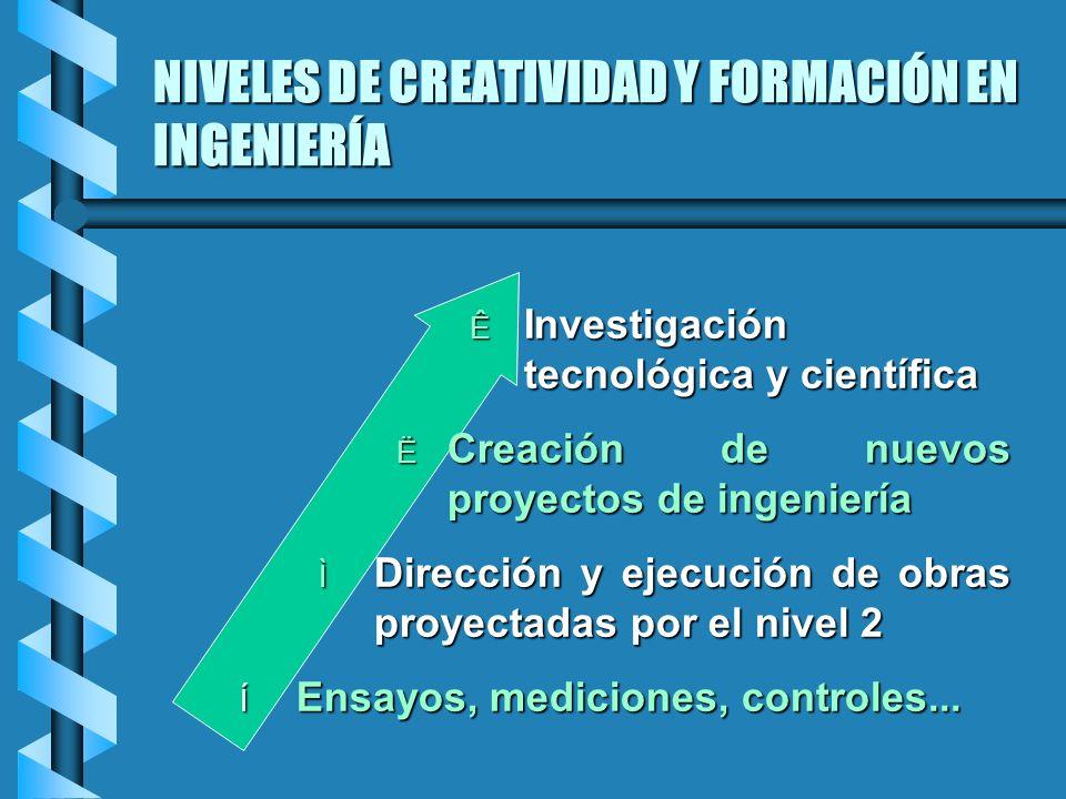 NIVELES DE CREATIVIDAD Y FORMACIÓN EN INGENIERÍA