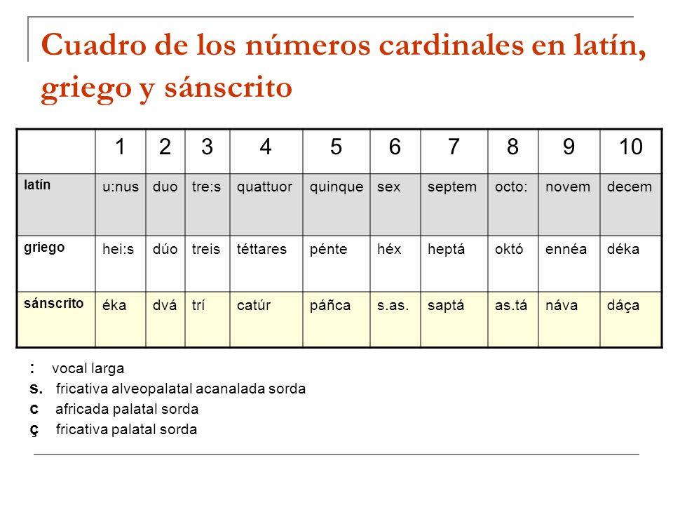 Cuadro de los números cardinales en latín, griego y sánscrito