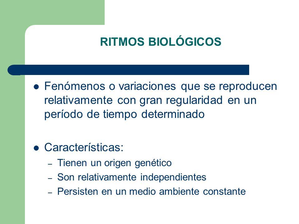RITMOS BIOLÓGICOS Fenómenos o variaciones que se reproducen relativamente con gran regularidad en un período de tiempo determinado.