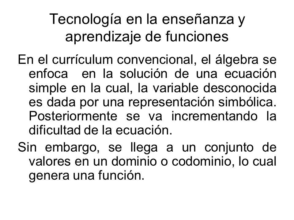 Tecnología en la enseñanza y aprendizaje de funciones