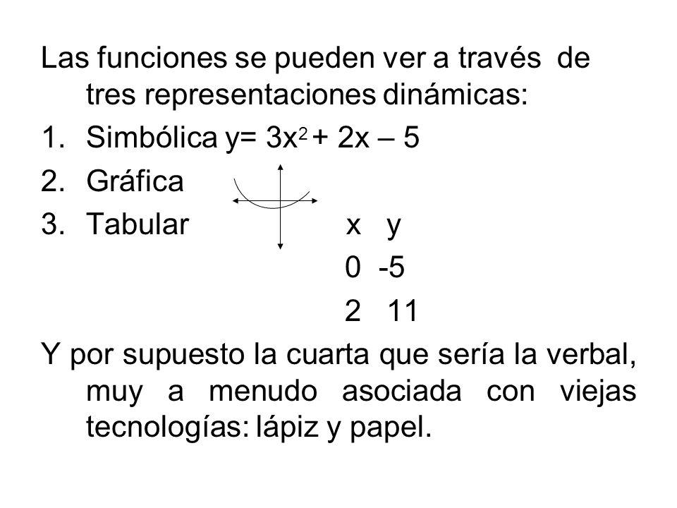 Las funciones se pueden ver a través de tres representaciones dinámicas: