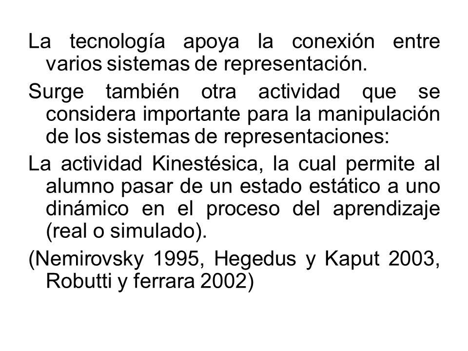 La tecnología apoya la conexión entre varios sistemas de representación.
