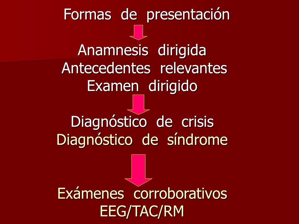 Formas de presentación Anamnesis dirigida Antecedentes relevantes Examen dirigido Diagnóstico de crisis Diagnóstico de síndrome Exámenes corroborativos EEG/TAC/RM