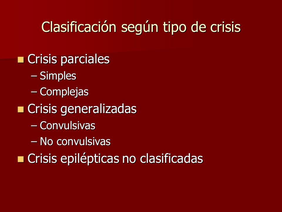 Clasificación según tipo de crisis