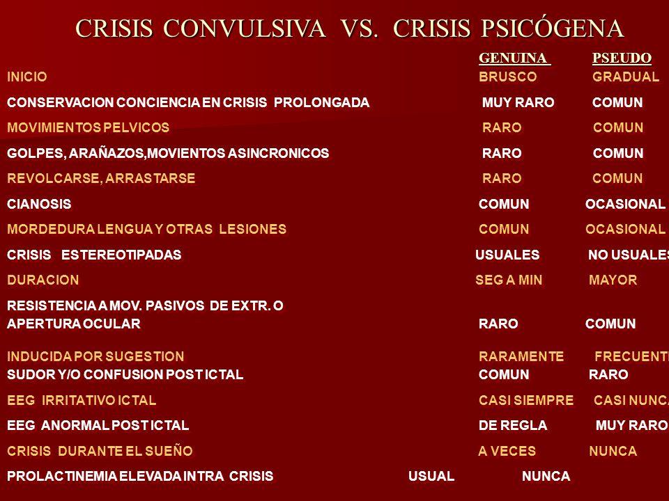 CRISIS CONVULSIVA VS. CRISIS PSICÓGENA