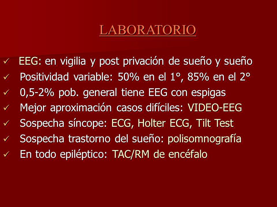 LABORATORIO EEG: en vigilia y post privación de sueño y sueño