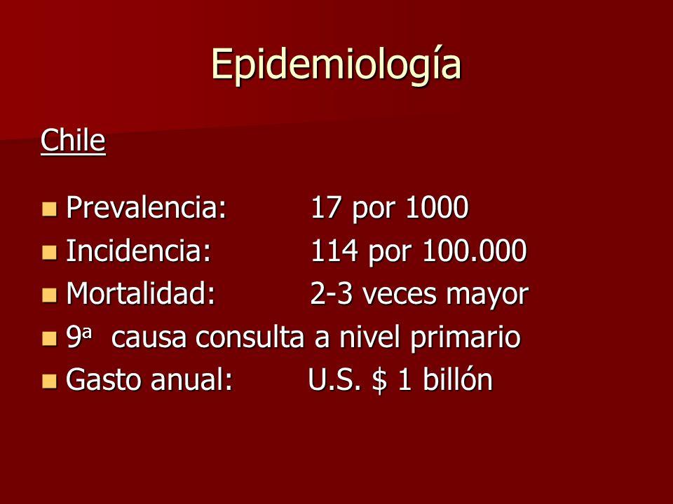 Epidemiología Chile Prevalencia: 17 por 1000