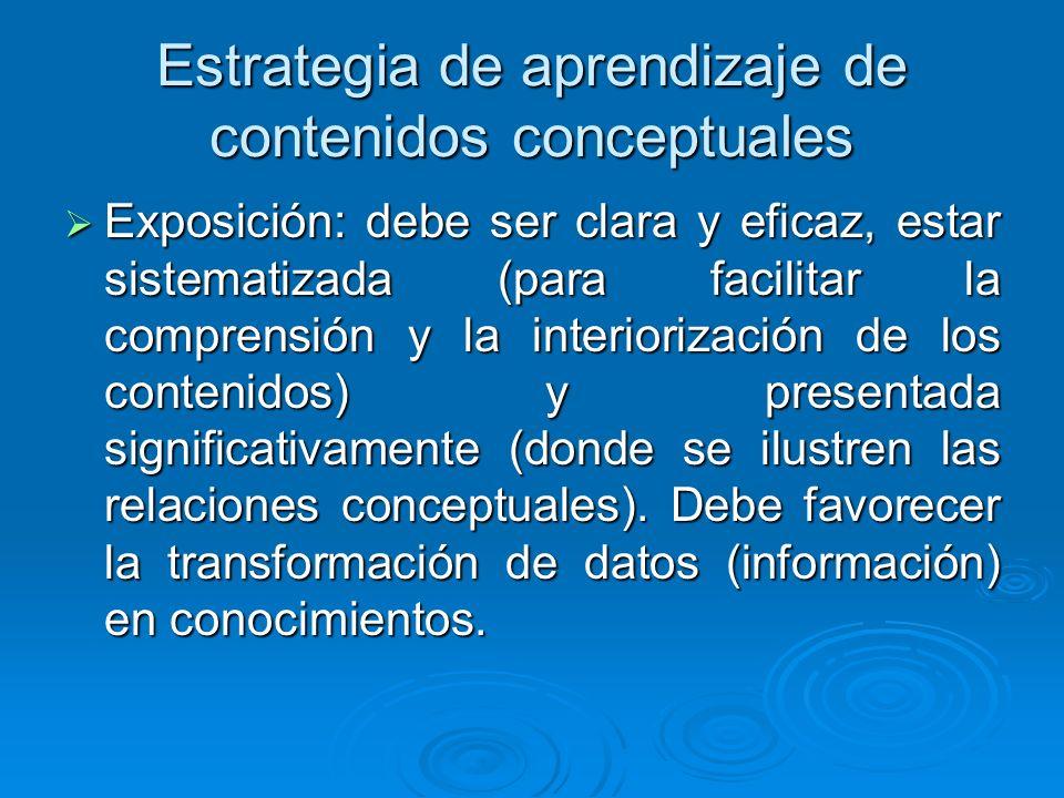 Estrategia de aprendizaje de contenidos conceptuales