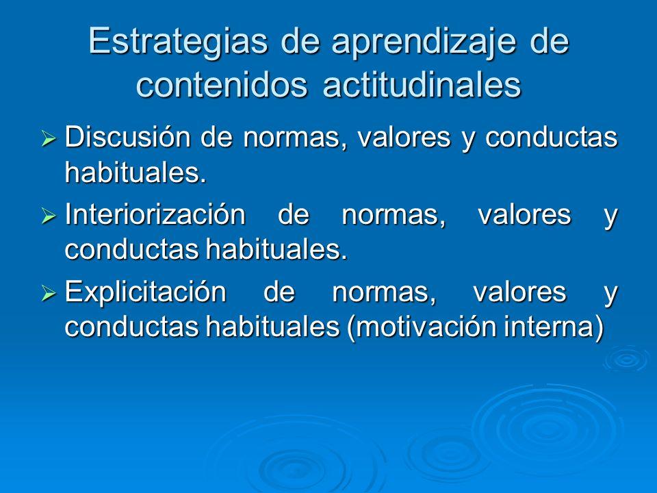 Estrategias de aprendizaje de contenidos actitudinales