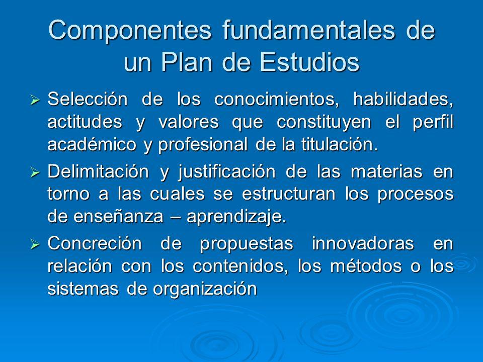Componentes fundamentales de un Plan de Estudios