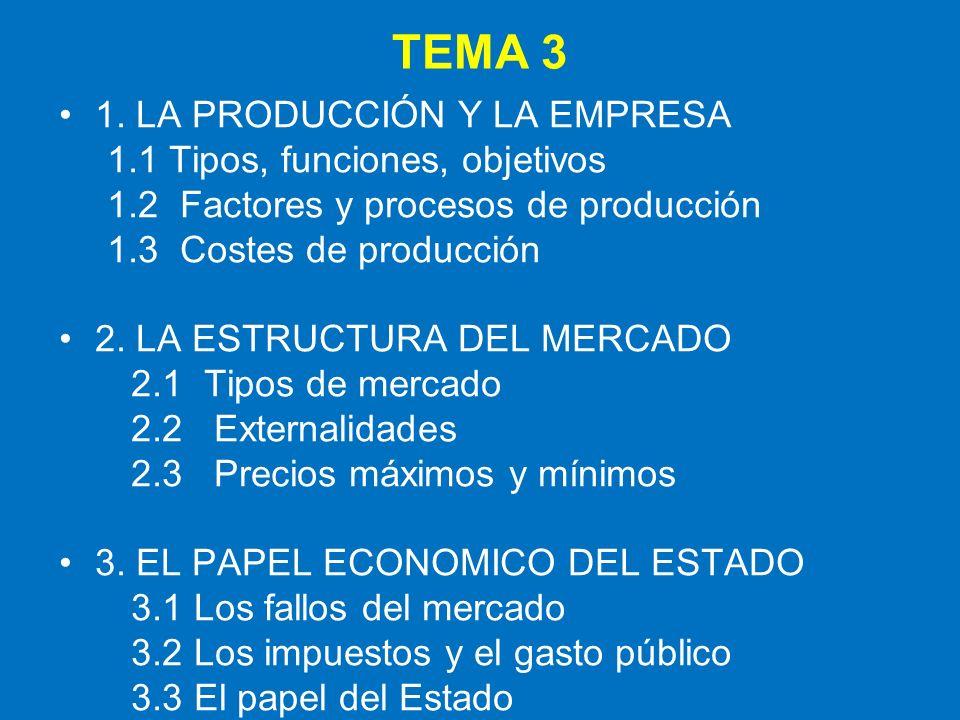 TEMA 3 1. LA PRODUCCIÓN Y LA EMPRESA 1.1 Tipos, funciones, objetivos