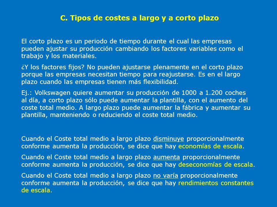 C. Tipos de costes a largo y a corto plazo