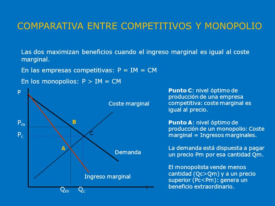 COMPARATIVA ENTRE COMPETITIVOS Y MONOPOLIO