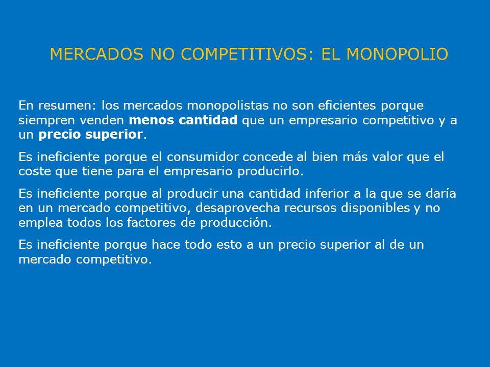 MERCADOS NO COMPETITIVOS: EL MONOPOLIO
