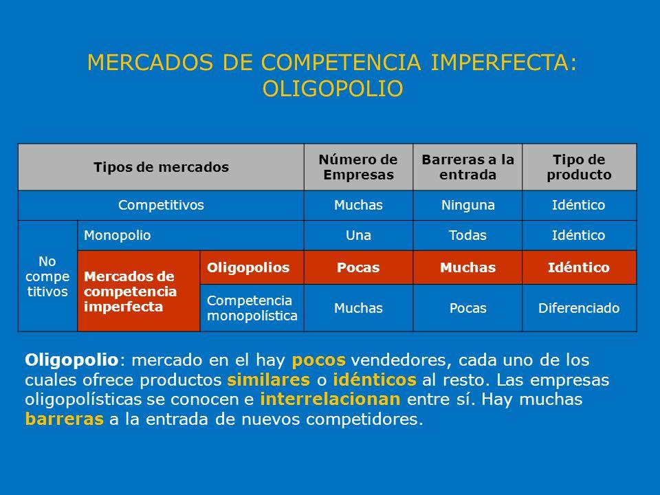 MERCADOS DE COMPETENCIA IMPERFECTA: OLIGOPOLIO