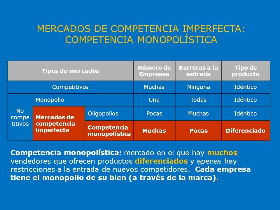 MERCADOS DE COMPETENCIA IMPERFECTA: COMPETENCIA MONOPOLÍSTICA