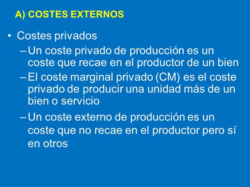 A) COSTES EXTERNOSCostes privados. Un coste privado de producción es un coste que recae en el productor de un bien.