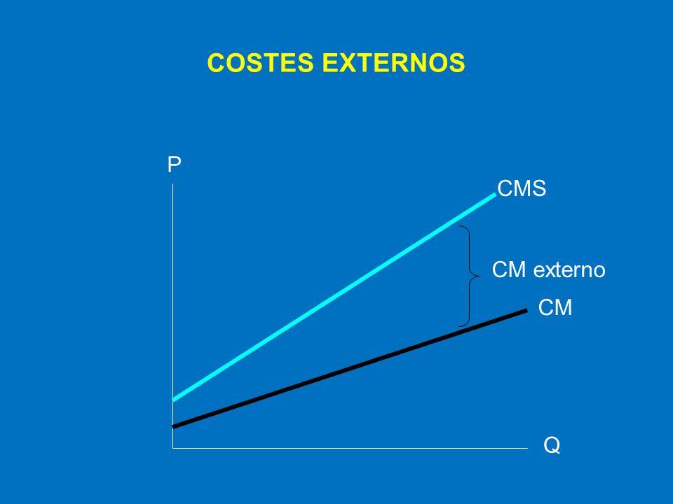 COSTES EXTERNOS P CMS CM externo CM Q