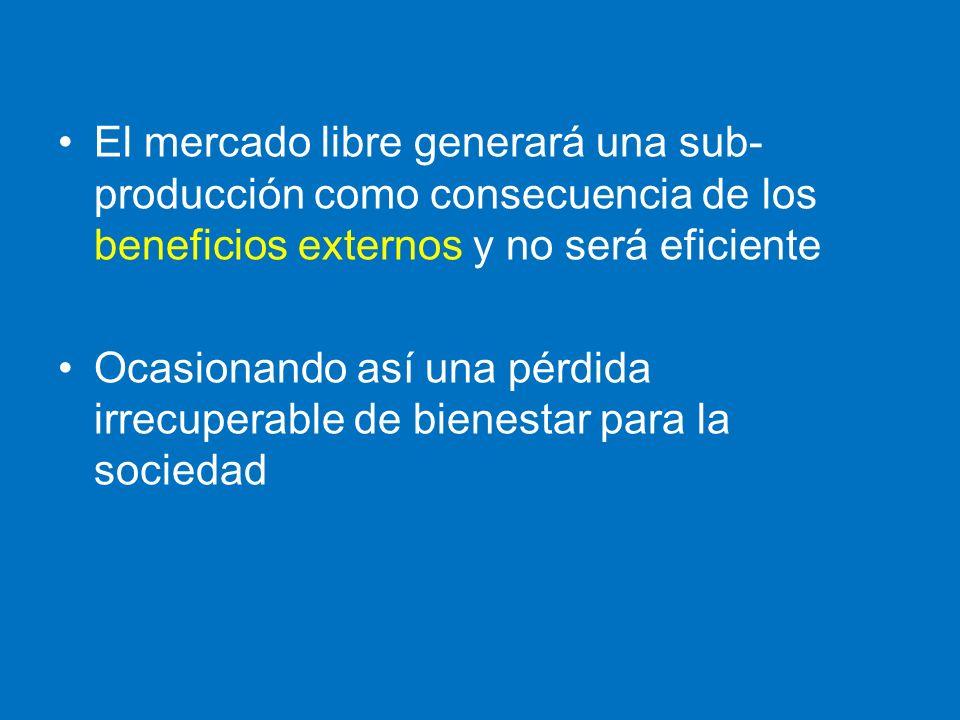 El mercado libre generará una sub-producción como consecuencia de los beneficios externos y no será eficiente