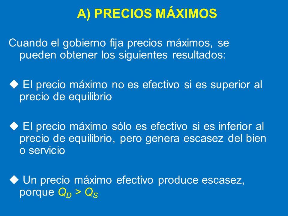 A) PRECIOS MÁXIMOS Cuando el gobierno fija precios máximos, se pueden obtener los siguientes resultados: