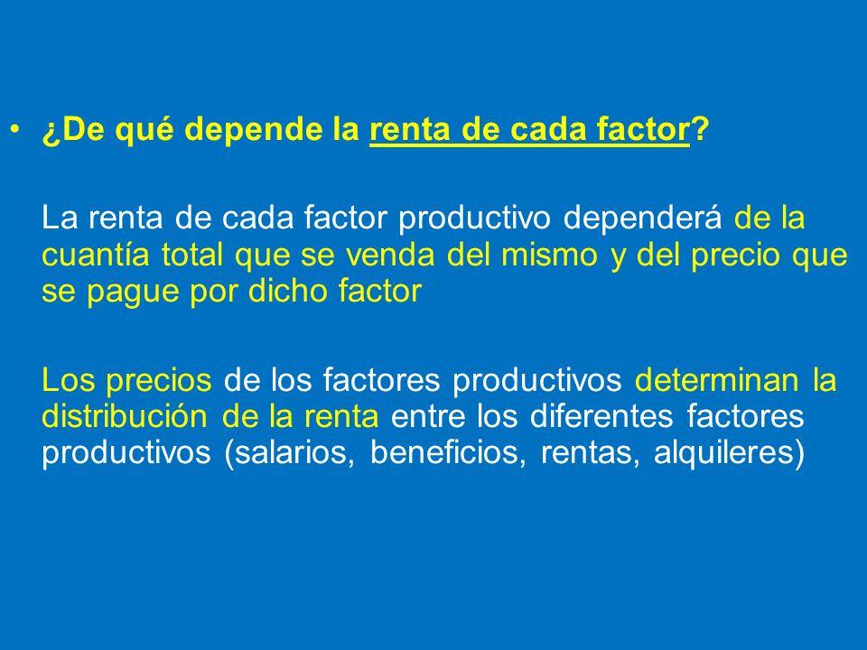 ¿De qué depende la renta de cada factor
